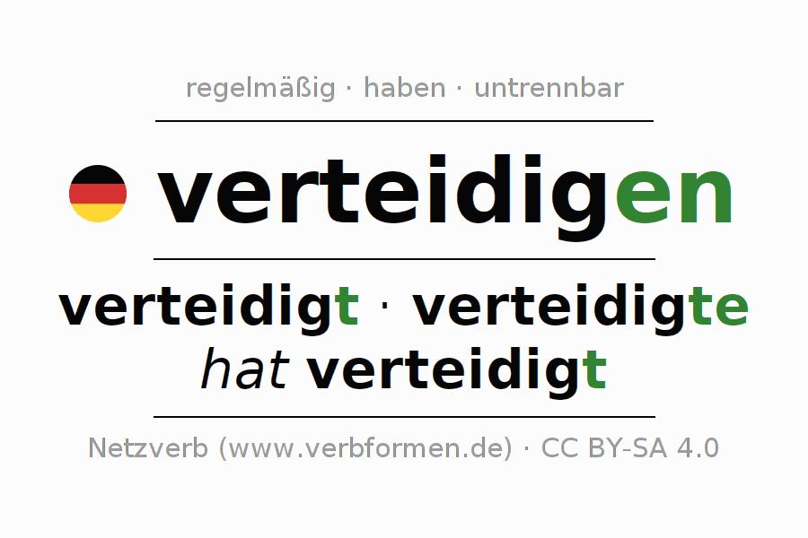 Tolle ESL Präsens Arbeitsblatt Bilder - Super Lehrer Arbeitsblätter ...