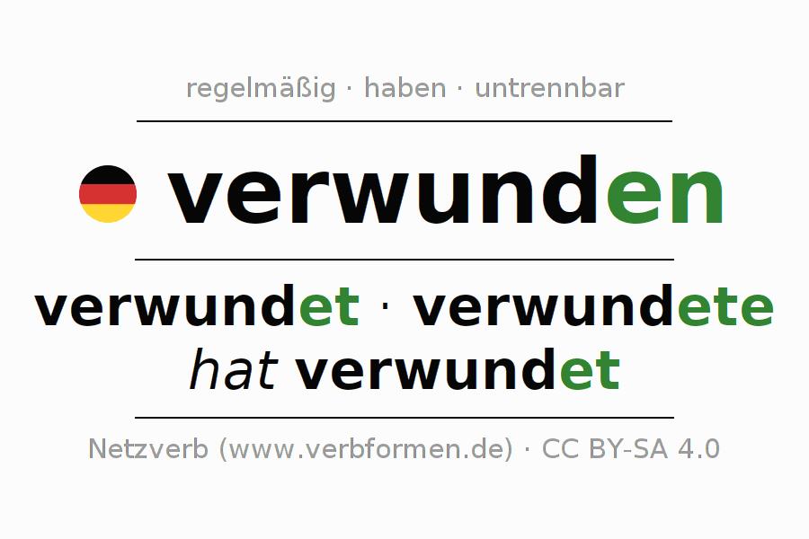 Beispiele | verwunden | Sätze, Verwendung, Tabellen und Downloads