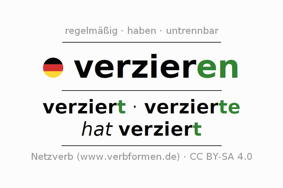 Erfreut Musternummern Arbeitsblatt Ideen - Super Lehrer ...