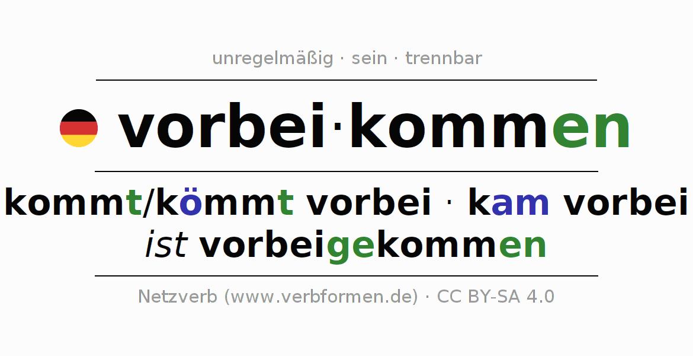 Niedlich Relativsätzen Einer Tabelle KS2 Galerie - Arbeitsblätter ...