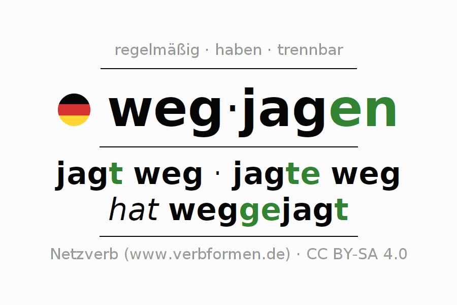 Niedlich Frequenztabellen Arbeitsblatt Ideen - Arbeitsblätter für ...