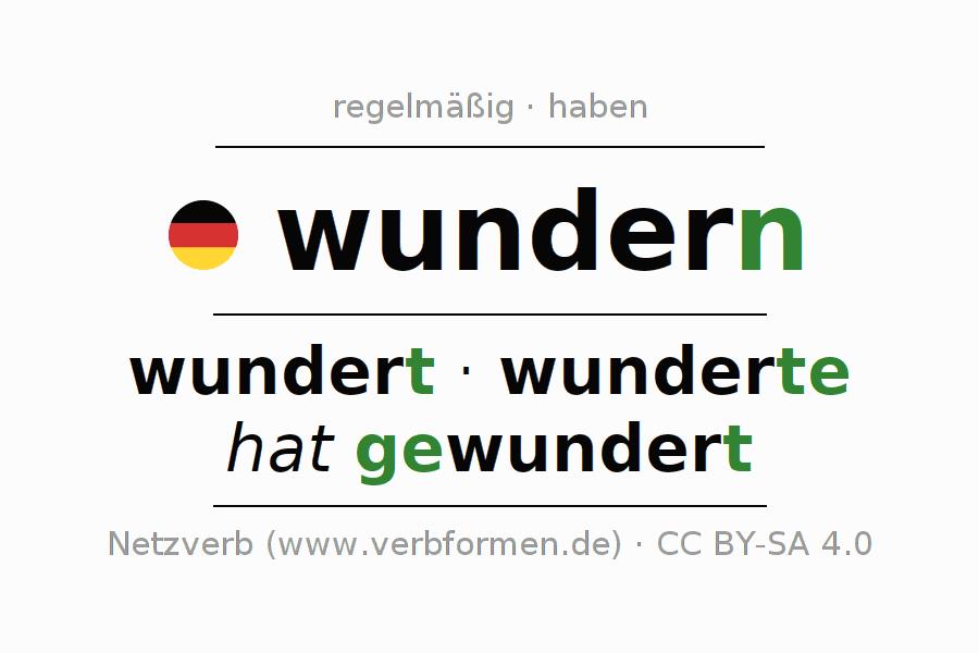 Nett Gage R & R Arbeitsblatt Zeitgenössisch - Arbeitsblätter für ...