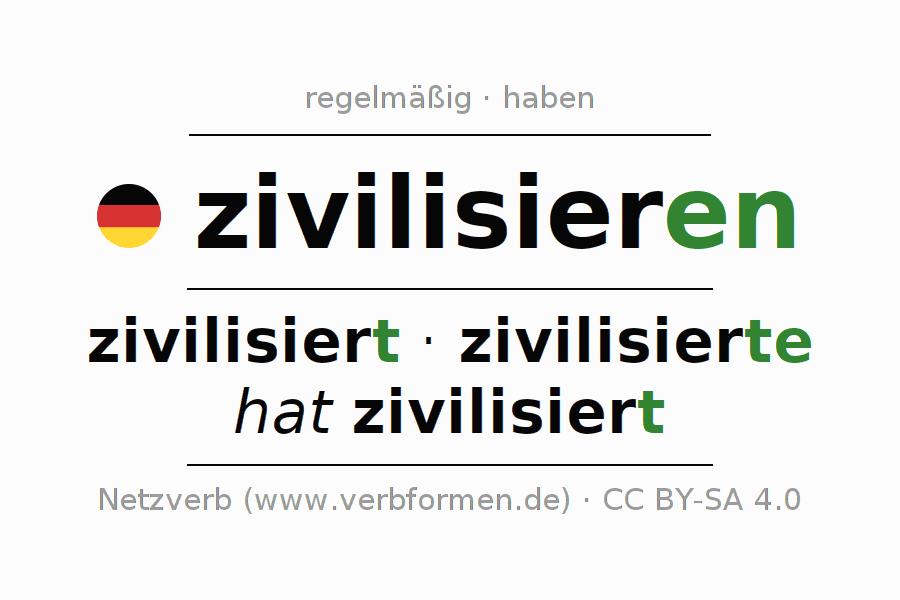 Groß Zivildienst Arbeitsblatt Bilder - Mathe Arbeitsblatt - urederra ...